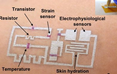 Drawn-On-Skin Electronics