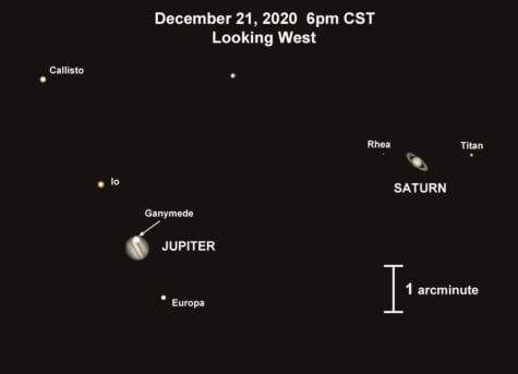 Jupiter-Saturn double planet