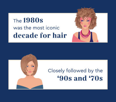 Most Iconic Hairstyles