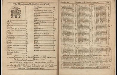 Great Plague of London deaths, burials