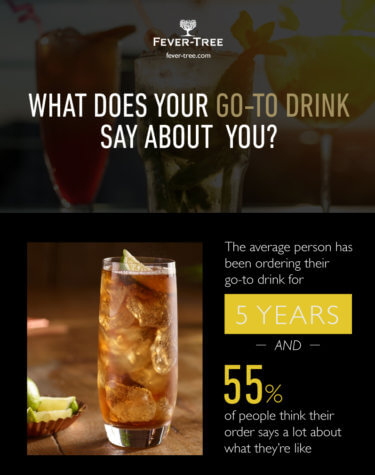 drinks personality
