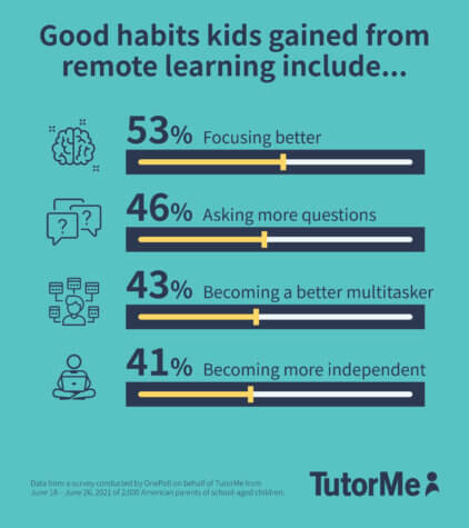 Remote learning studying
