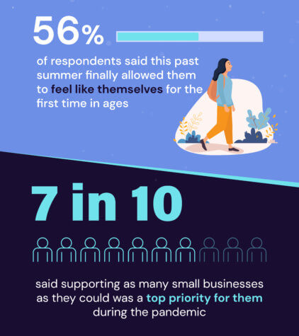 small business pandemic